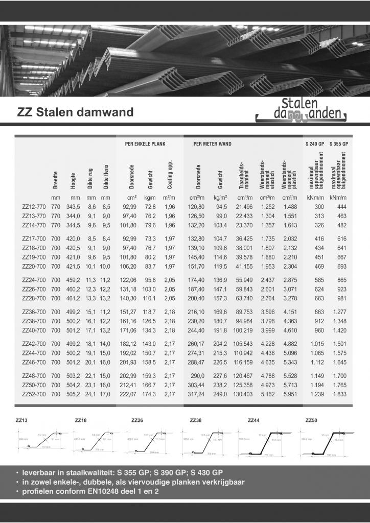 Stalen_damwanden_ZZ_profielen_folder_nov_2017_